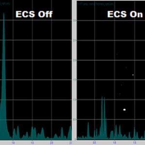 ECS New2
